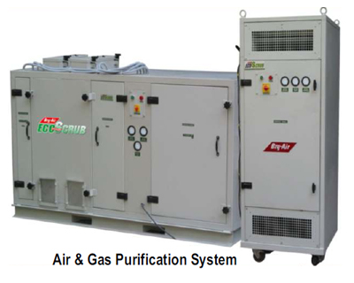 Air and gas purification systems
