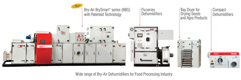 Bry-Air Range of Dehumidifiers